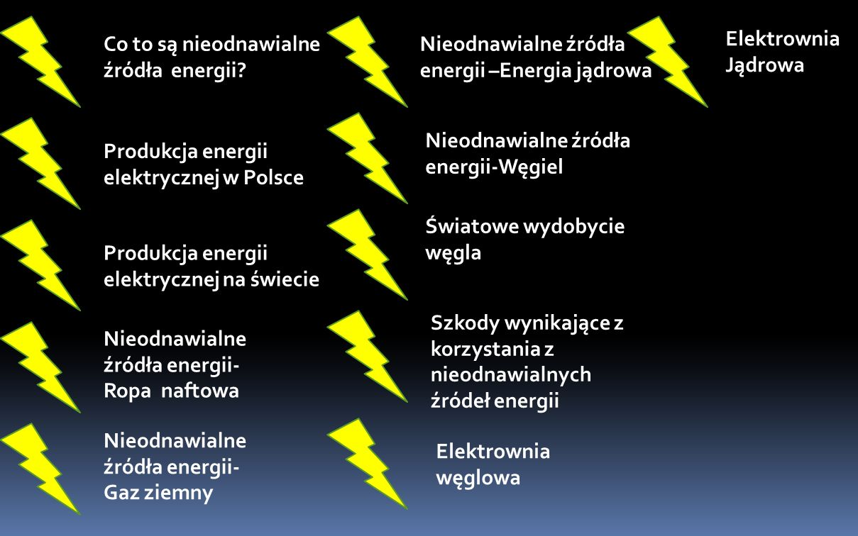 Szkody wynikające z korzystania z nieodnawialnych źródeł energii - powstawanie radioaktywnych odpadów(w przypadku energii jądrowej) -możliwość skażenia pobliskich terenów(w przypadku energii jądrowej) -możliwość awarii elektrowni atomowej i jej wybuchu -zanieczyszczenie atmosfery CO2 powstającym w elektrociepłowniach -efekt cieplarniany -możliwość skończenia się zasobów -zniekształcenie otocznia(w przypadku wydobywania węgla metodą odkrywkową) -wycieki ropy z tankowców podczas jej transportu -kwaśne deszcze -zanieczyszczenie gleb i wód gruntowych -powstawanie dziury ozonowej