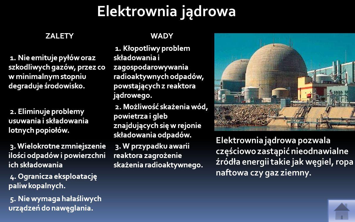Elektrownia jądrowa ZALETY WADY 1. Nie emituje pyłów oraz szkodliwych gazów, przez co w minimalnym stopniu degraduje środowisko. 1. Kłopotliwy problem