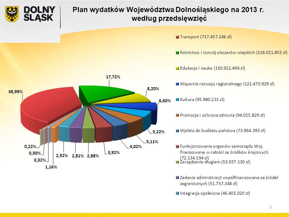 Plan wydatków Województwa Dolnośląskiego na 2013 r. według przedsięwzięć 5