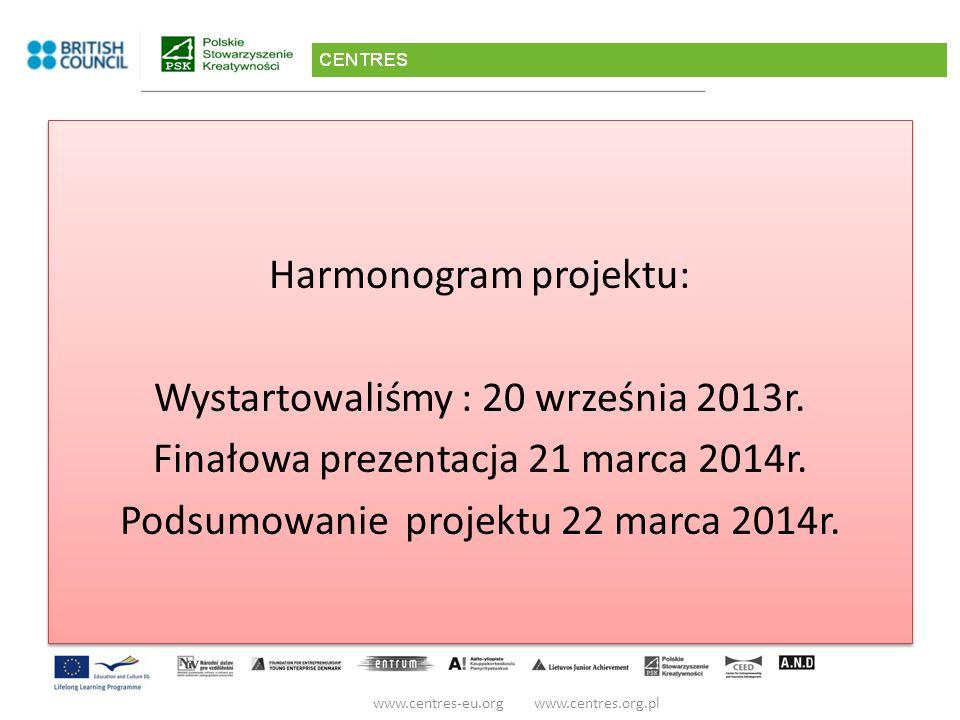 Harmonogram projektu: Wystartowaliśmy : 20 września 2013r.