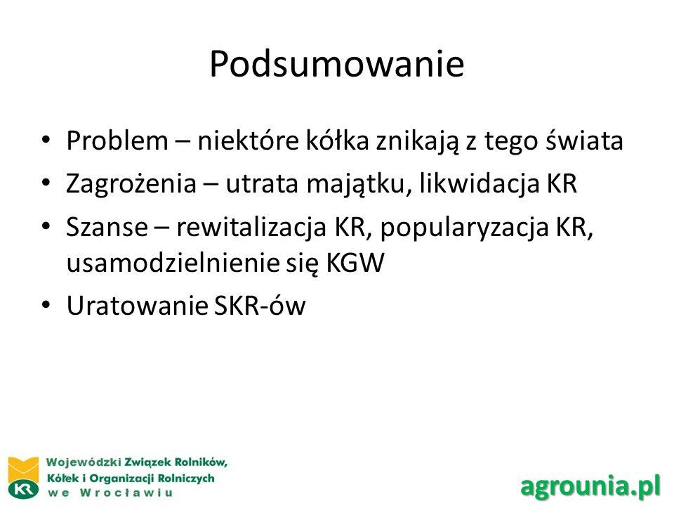 Podsumowanie Problem – niektóre kółka znikają z tego świata Zagrożenia – utrata majątku, likwidacja KR Szanse – rewitalizacja KR, popularyzacja KR, usamodzielnienie się KGW Uratowanie SKR-ów agrounia.pl