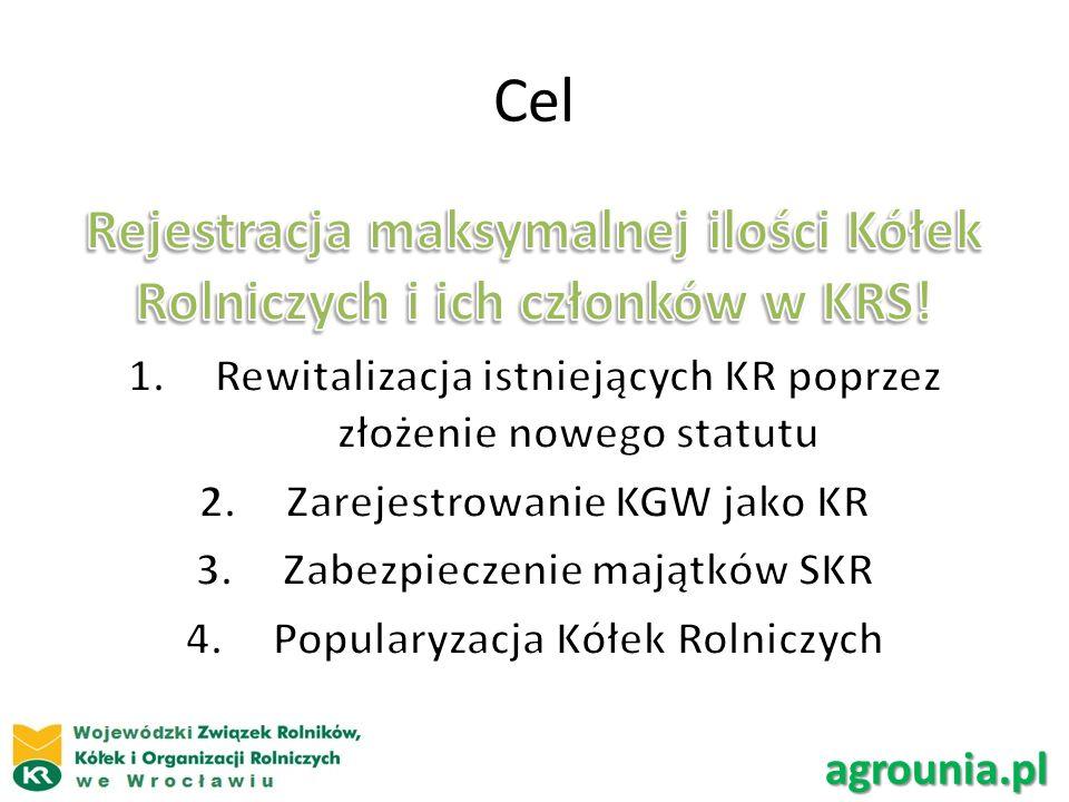 Cel agrounia.pl