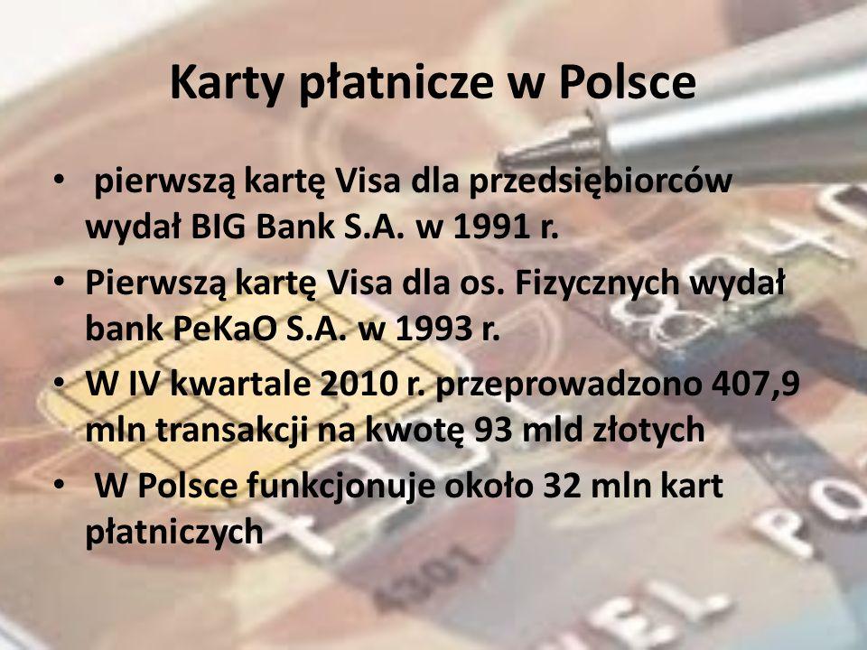 Karty płatnicze w Polsce pierwszą kartę Visa dla przedsiębiorców wydał BIG Bank S.A.