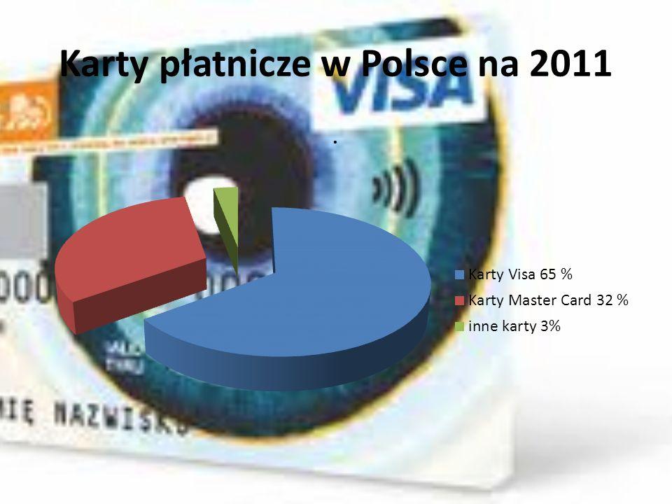 Karty płatnicze w Polsce na 2011
