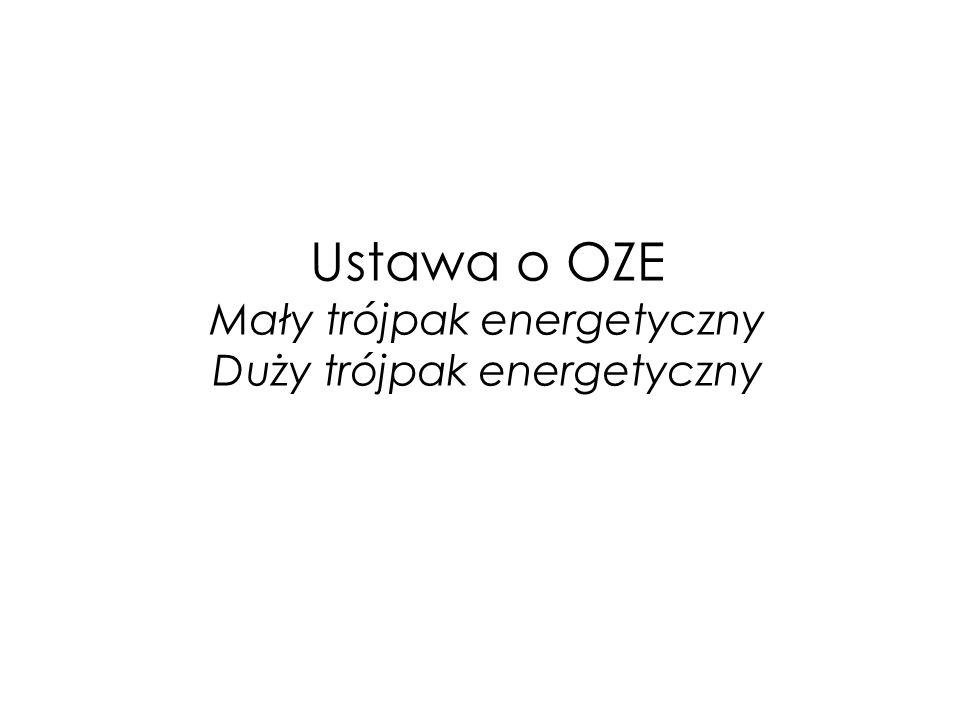 Ustawa o OZE Mały trójpak energetyczny Duży trójpak energetyczny