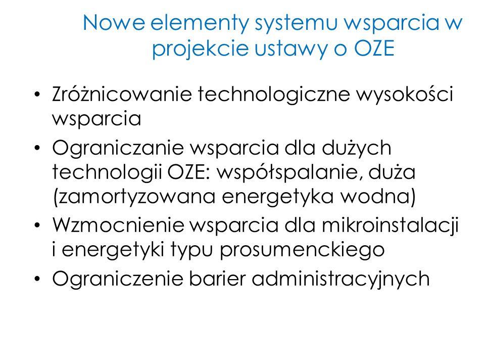 Nowe elementy systemu wsparcia w projekcie ustawy o OZE Zróżnicowanie technologiczne wysokości wsparcia Ograniczanie wsparcia dla dużych technologii O