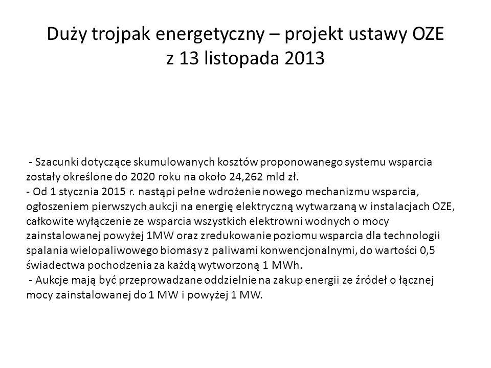Duży trojpak energetyczny – projekt ustawy OZE z 13 listopada 2013 - Szacunki dotyczące skumulowanych kosztów proponowanego systemu wsparcia zostały o