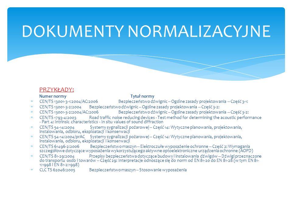 PRZYKŁADY: Numer normy Tytuł normy CEN/TS 13001-3-1:2004/AC:2006Bezpieczeństwo dźwignic -- Ogólne zasady projektowania -- Część 3-1: CEN/TS 13001-3-2: