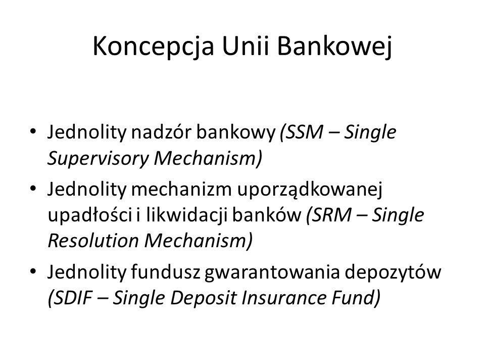Koncepcja Unii Bankowej Jednolity nadzór bankowy (SSM – Single Supervisory Mechanism) Jednolity mechanizm uporządkowanej upadłości i likwidacji banków (SRM – Single Resolution Mechanism) Jednolity fundusz gwarantowania depozytów (SDIF – Single Deposit Insurance Fund)