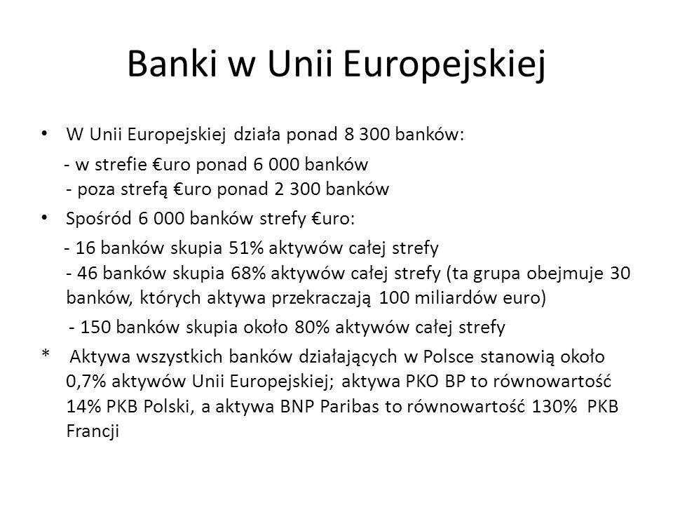 Banki w Unii Europejskiej W Unii Europejskiej działa ponad 8 300 banków: - w strefie uro ponad 6 000 banków - poza strefą uro ponad 2 300 banków Spośród 6 000 banków strefy uro: - 16 banków skupia 51% aktywów całej strefy - 46 banków skupia 68% aktywów całej strefy (ta grupa obejmuje 30 banków, których aktywa przekraczają 100 miliardów euro) - 150 banków skupia około 80% aktywów całej strefy * Aktywa wszystkich banków działających w Polsce stanowią około 0,7% aktywów Unii Europejskiej; aktywa PKO BP to równowartość 14% PKB Polski, a aktywa BNP Paribas to równowartość 130% PKB Francji