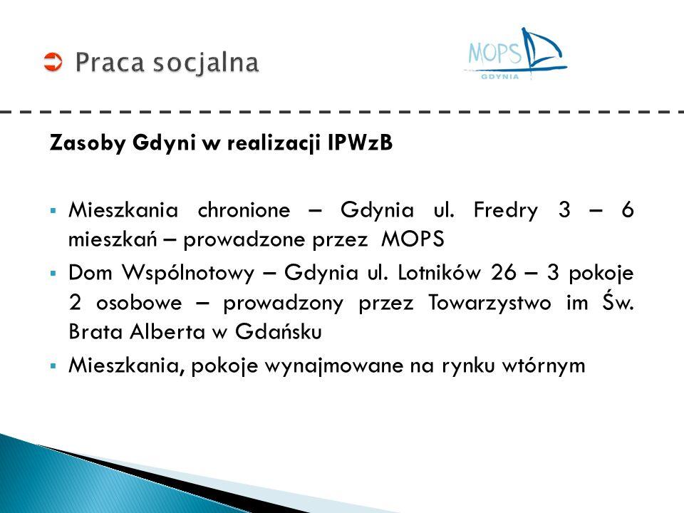 Zasoby Gdyni w realizacji IPWzB Mieszkania chronione – Gdynia ul. Fredry 3 – 6 mieszkań – prowadzone przez MOPS Dom Wspólnotowy – Gdynia ul. Lotników