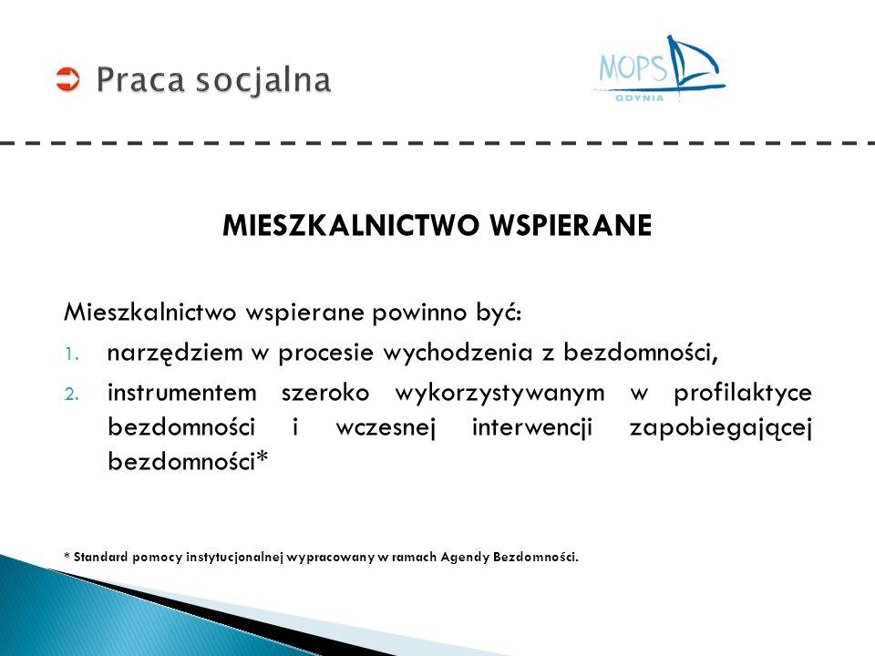 Dynamika IPWzB w Gdyni w latach: 2003200420052006200720082009 IPWzB/osoby w rodzinie 24/596/168/2029/8631/7228/6228/53 Usamodzielnienia/ osoby w rodzinie 1/21/41/26/197/217/256/16