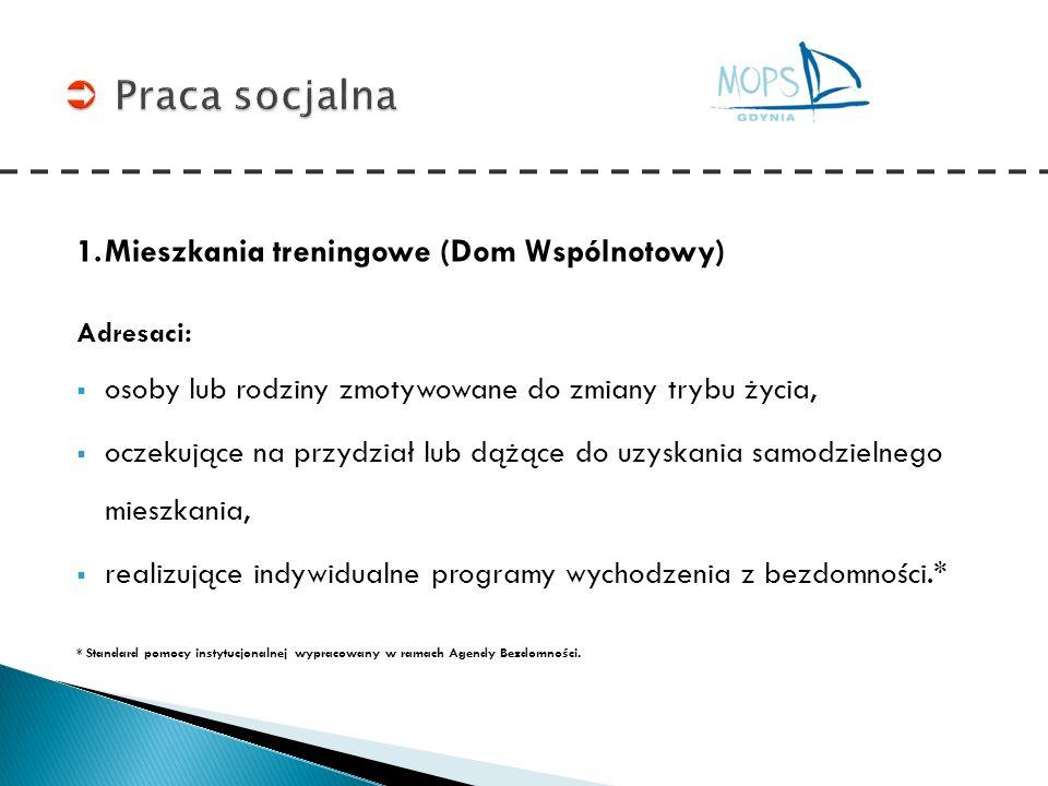 PrzykładSchronisko – wydatek w skali roku Wynajmowane mieszkanie w ramach IPWzB – wydatek w skali roku 1 osoba12 000 PLN6 000 PLN 4 osoby w rodzinie30 600 PLN7 200 PLN
