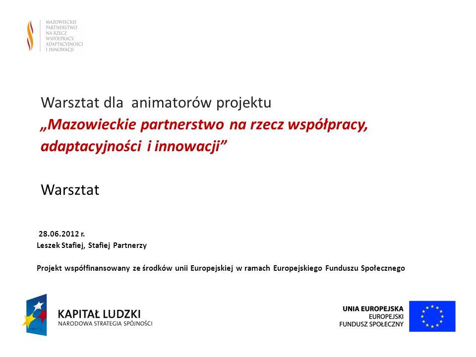 Program Moduł 1 : Strategia – rozpoznanie wyzwań lokalnych i określanie celu działania · Inicjacja indywidualnego potencjału twórczego – praca indywidualna (6) Obiektywizacja społeczna – dialog, wymiana poglądów, debata, sprzeczności - praca zespołowa ( 6) · Budowanie akceptacji i aprobaty, współdziałania, współodpowiedzialnościi ambasadorstwa - praca grupowa ( 6) Moduł 2: Strategia – analiza · Analiza stron mocnych i słabych (SWOT) · Ocena stanu opanowania, kontroli, zagospodarowania wyzwań (6) · Diagnoza pożądanego stopnia zmiany (4) praca indywidualna-zespołowa-grupowa 13.00-13.15 - przerwa na kawę Moduł 3: Partnerstwo: przedsiębiorcy-nauka samorząd Rozpoznanie interesariuszy, potrzeb, postaw i wartościi; określenie i wyłonienie partnerów Dialog: Komunikacja: informacja+edukacja Wymiana poglądów, cele zbieżnie i rozbieżne, konflikty, procedury Porozumienie:Wyłonienie wspólnego celu Moduł 4: Opracowanie i prezentacja projektu partnerskiego · Wybór wyzwania · Określenie celu · Rozpoznanie interesariuszy · Projekt partnerstwa · Plan działania · Prezentacja (7 bram) Praca indywidualna-zespołowa=grupowa Partnerstwa Mazowieckie - Animatorzy