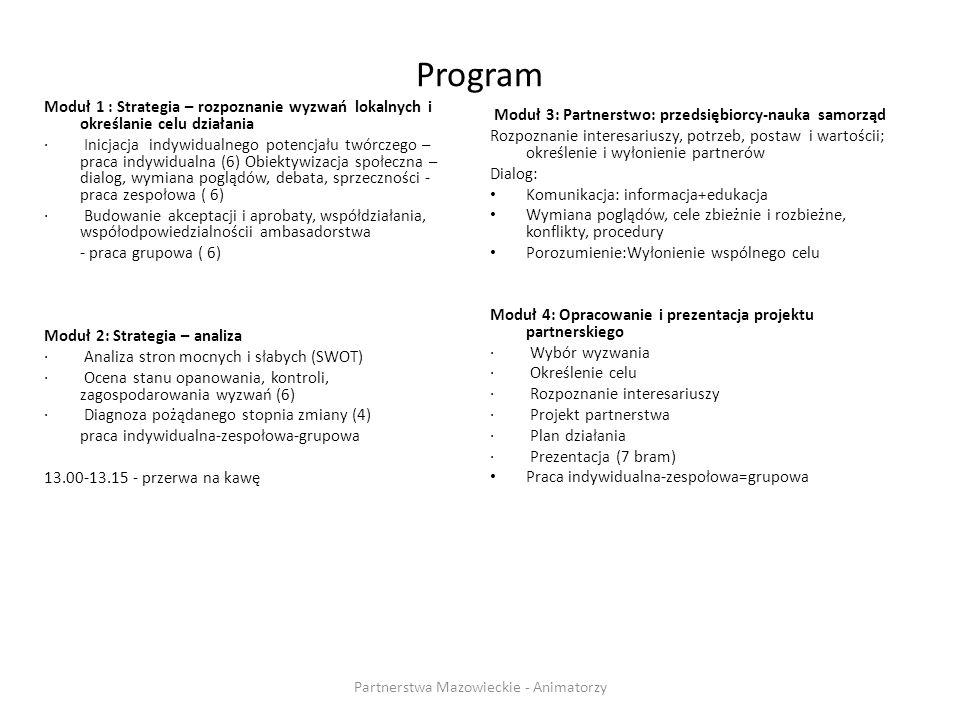 Moduł 1 : Strategia – rozpoznanie wyzwań lokalnych i określanie celu działania Inicjacja indywidualnego potencjału twórczego – praca indywidualna (6) Obiektywizacja społeczna – dialog, wymiana poglądów, debata, sprzeczności - praca zespołowa ( 6) Budowanie akceptacji i aprobaty, współdziałania, współodpowiedzialności i ambasadorstwa - praca grupowa ( 6) Partnerstwa Mazowieckie - Animatorzy