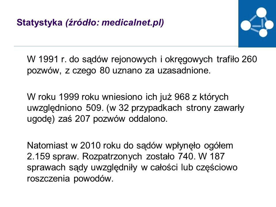 Statystyka (źródło: medicalnet.pl) W 1991 r.