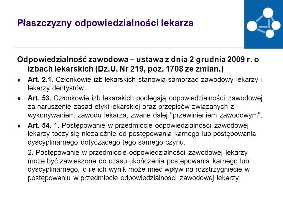 Płaszczyzny odpowiedzialności lekarza Odpowiedzialność zawodowa – ustawa z dnia 2 grudnia 2009 r.