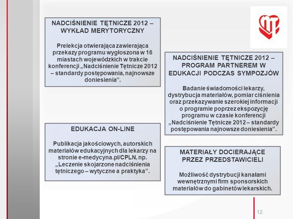 12 NADCIŚNIENIE TĘTNICZE 2012 – WYKŁAD MERYTORYCZNY Prelekcja otwierająca zawierająca przekazy programu wygłoszona w 16 miastach wojewódzkich w trakcie konferencji Nadciśnienie Tętnicze 2012 – standardy postępowania, najnowsze doniesienia.