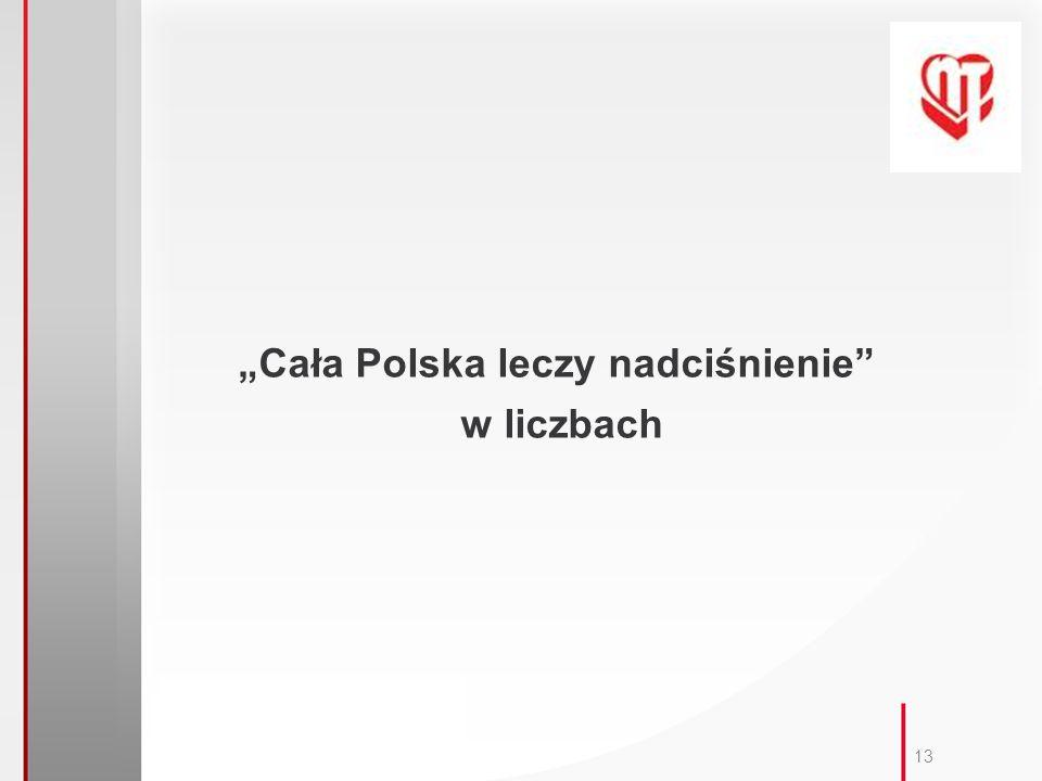 13 Cała Polska leczy nadciśnienie w liczbach