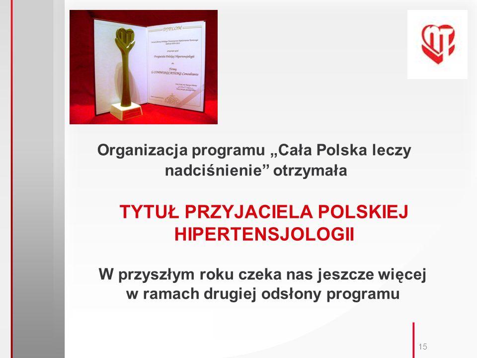 15 Organizacja programu Cała Polska leczy nadciśnienie otrzymała TYTUŁ PRZYJACIELA POLSKIEJ HIPERTENSJOLOGII W przyszłym roku czeka nas jeszcze więcej w ramach drugiej odsłony programu