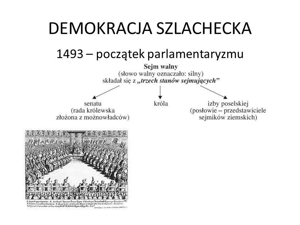 DEMOKRACJA SZLACHECKA 1493 – początek parlamentaryzmu