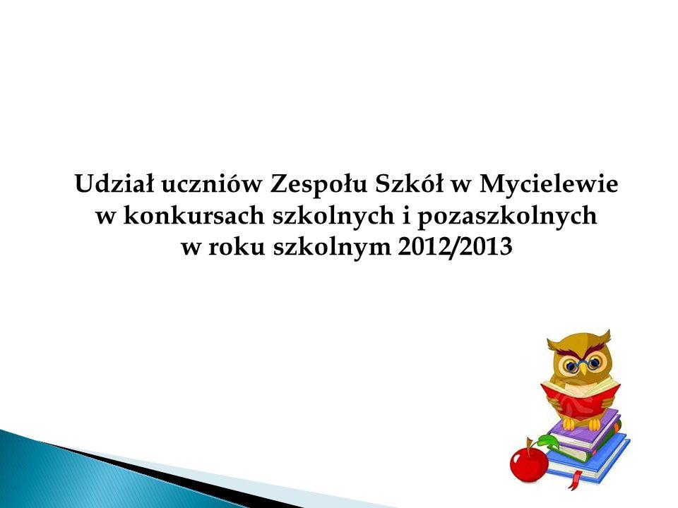 Udział uczniów Zespołu Szkół w Mycielewie w konkursach szkolnych i pozaszkolnych w roku szkolnym 2012/2013