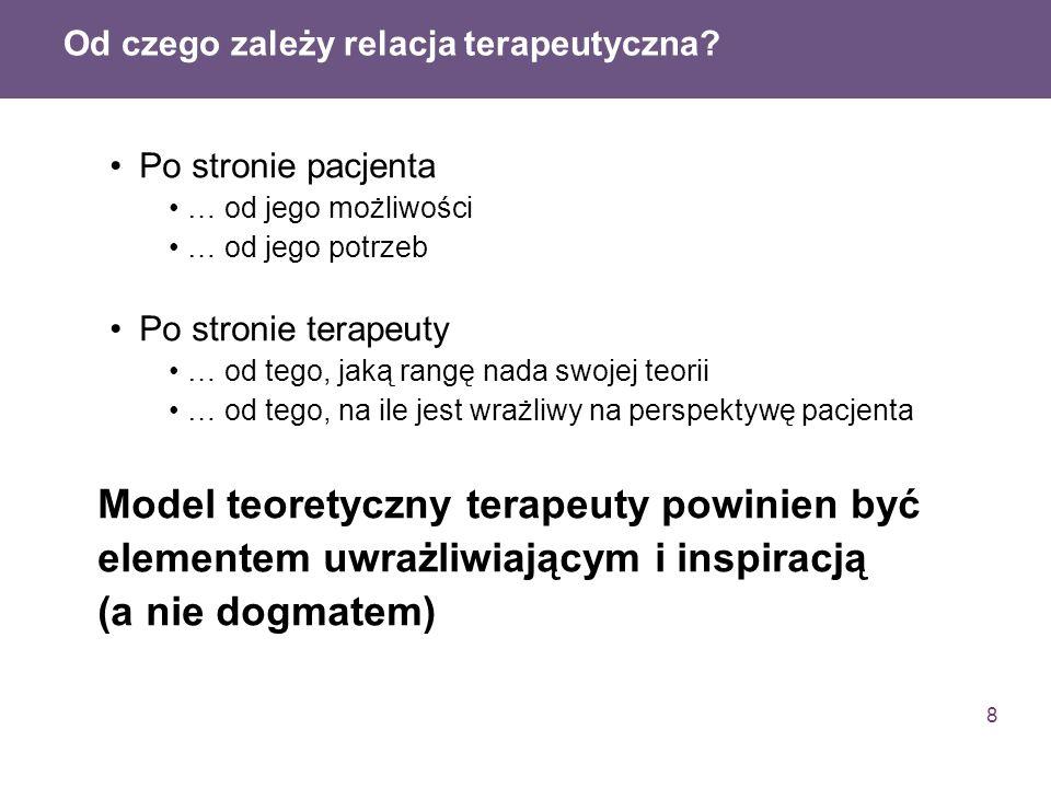 Idea podążania za językiem pacjenta i jego rodziny (model oddziału C, Kraków) 1.Wczesna konsultacja rodziny jako punkt wyjścia a.Ten jest gotów się zmieniać, kto się czuje bezpiecznie b.Nauka języka rodziny c.Trzy perspektywy – trzy języki – trialog 2.Podążanie a.Psychoedukacja b.Terapia rodziny c.Wsparcie nieswoiste 19