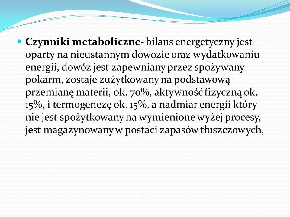 Czynniki środowiskowe Sytuacje frustracyjne i stresogenne Sytuacje społeczne i zawodowe związane z duża dostępnością pożywienia Spożywanie alkoholu Stosowanie diety bogatej w tłuszcze nasycone i chlorek sodu Nieprawidłowe nawyki żywieniowe Przyjmowanie leków zwiększających apetyt lub obniżających podstawową przemianę materii Rozregulowanie rytmu dobowego, wynikając np.