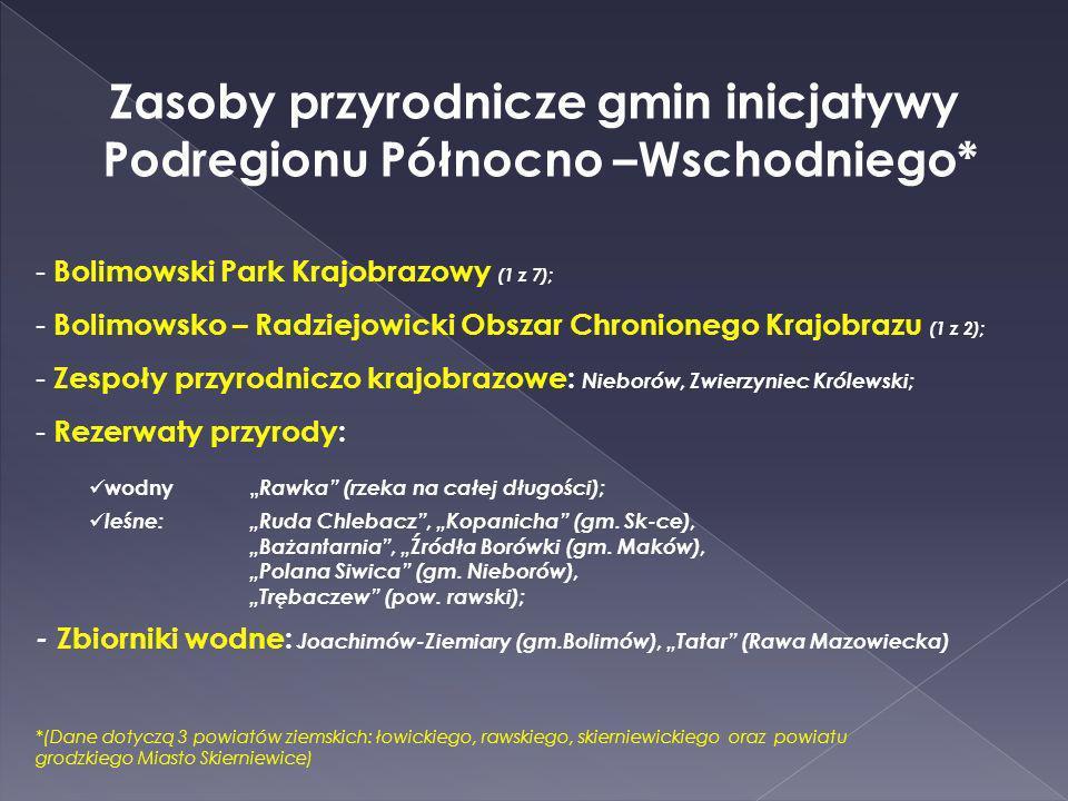 Zasoby przyrodnicze gmin inicjatywy Podregionu Północno –Wschodniego* - Bolimowski Park Krajobrazowy (1 z 7); - Bolimowsko – Radziejowicki Obszar Chro