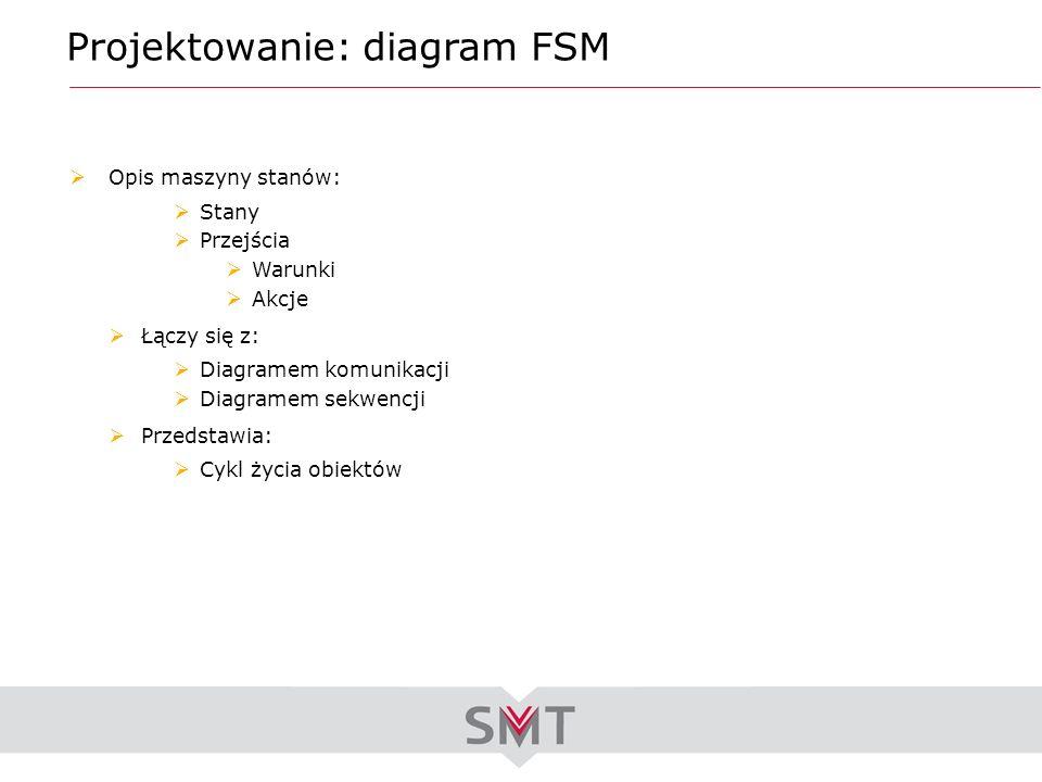Projektowanie: diagram FSM Opis maszyny stanów: Stany Przejścia Warunki Akcje Łączy się z: Diagramem komunikacji Diagramem sekwencji Przedstawia: Cykl
