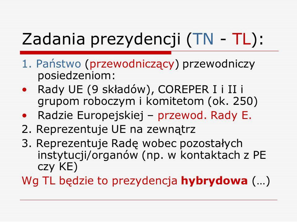 Zadania prezydencji (TN - TL): 1. Państwo (przewodniczący) przewodniczy posiedzeniom: Rady UE (9 składów), COREPER I i II i grupom roboczym i komiteto