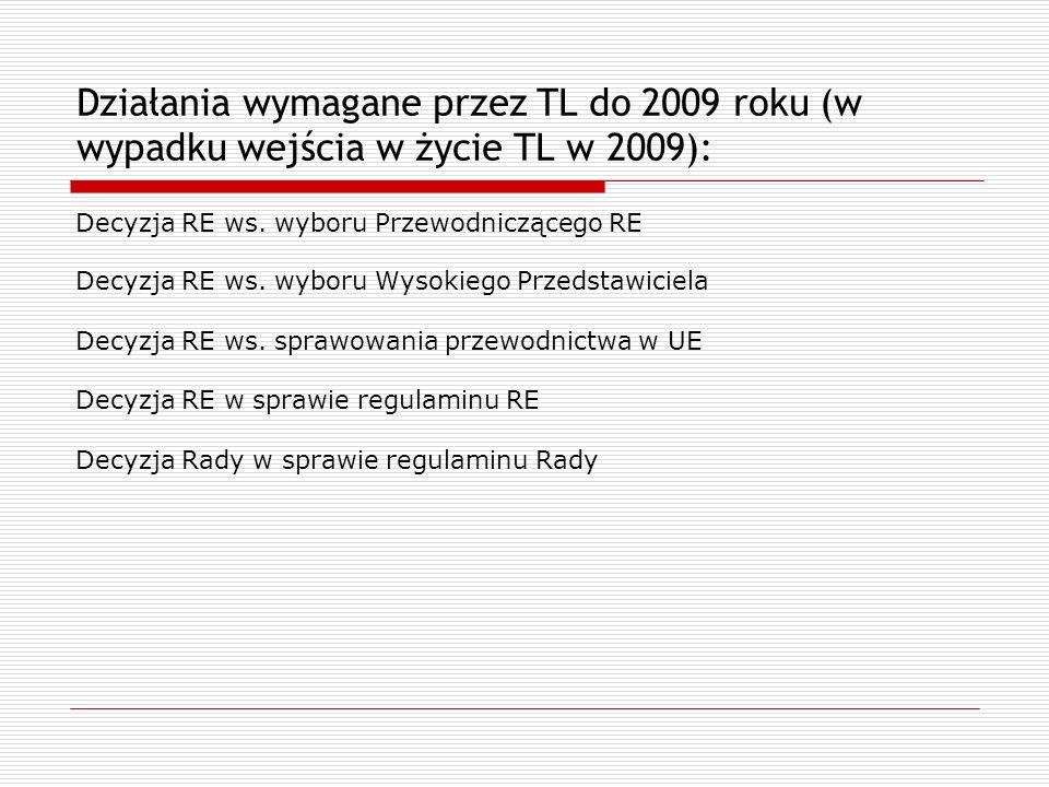 Działania wymagane przez TL do 2009 roku (w wypadku wejścia w życie TL w 2009): Decyzja RE ws. wyboru Przewodniczącego RE Decyzja RE ws. wyboru Wysoki