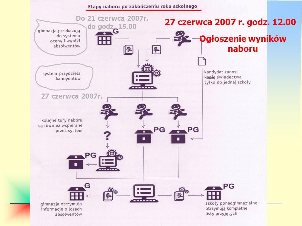 opr. Janusz Pleskot Wydział Edukacji i Sportu Urzędu Miasta Torunia Do 21 czerwca 2007r. do godz. 15.00 27 czerwca 2007r. 27 czerwca 2007 r. godz. 12.