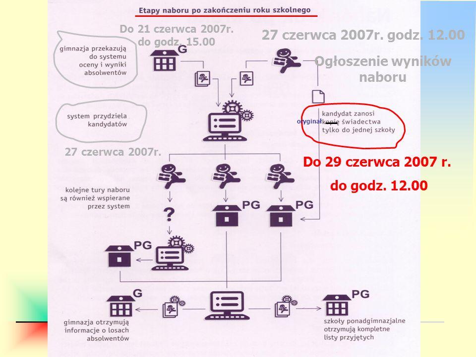 opr. Janusz Pleskot Wydział Edukacji i Sportu Urzędu Miasta Torunia Do 21 czerwca 2007r. do godz. 15.00 27 czerwca 2007r. 27 czerwca 2007r. godz. 12.0