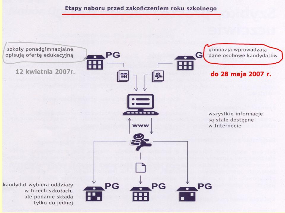 opr. Janusz Pleskot Wydział Edukacji i Sportu Urzędu Miasta Torunia 12 kwietnia 2007r. do 28 maja 2007 r.