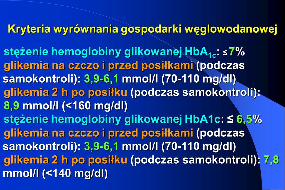 Kryteria wyrównania gospodarki węglowodanowej stężenie hemoglobiny glikowanej HbA 1c : 7% glikemia na czczo i przed posiłkami (podczas samokontroli):
