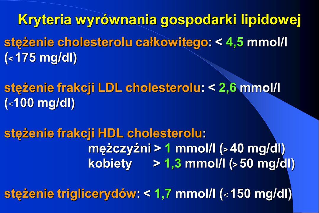 Kryteria wyrównania gospodarki lipidowej stężenie cholesterolu całkowitego: < 4,5 mmol/l ( < 175 mg/dl) stężenie frakcji LDL cholesterolu: < 2,6 mmol/