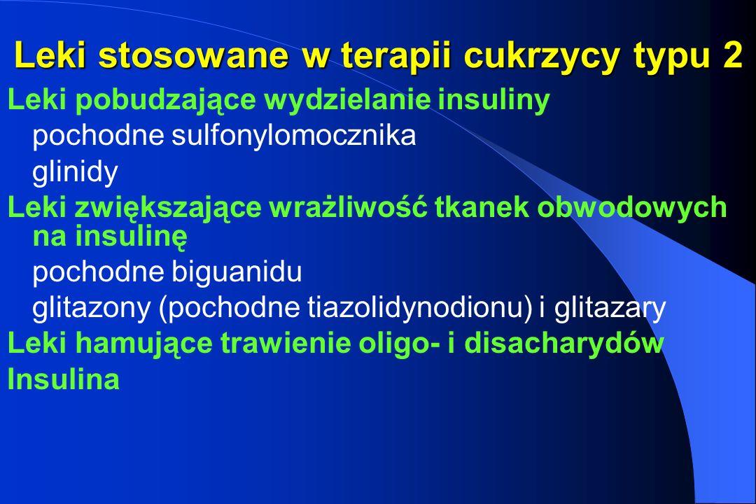 Leki stosowane w terapii cukrzycy typu 2 Leki pobudzające wydzielanie insuliny pochodne sulfonylomocznika glinidy Leki zwiększające wrażliwość tkanek