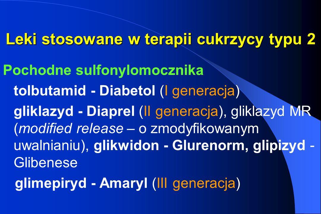 Leki stosowane w terapii cukrzycy typu 2 Pochodne sulfonylomocznika tolbutamid - Diabetol (I generacja) gliklazyd - Diaprel (II generacja), gliklazyd