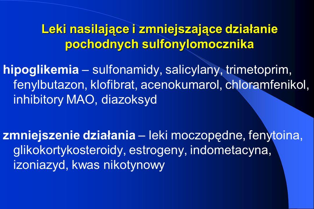 Leki nasilające i zmniejszające działanie pochodnych sulfonylomocznika hipoglikemia – sulfonamidy, salicylany, trimetoprim, fenylbutazon, klofibrat, a