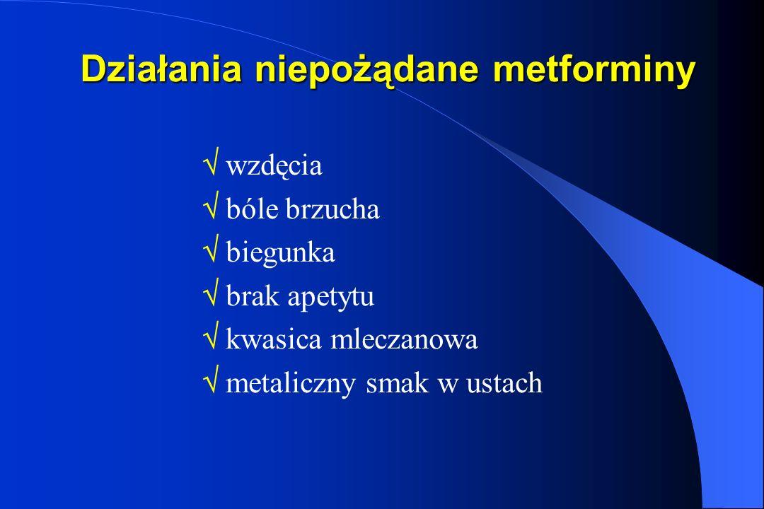 Działania niepożądane metforminy wzdęcia bóle brzucha biegunka brak apetytu kwasica mleczanowa metaliczny smak w ustach