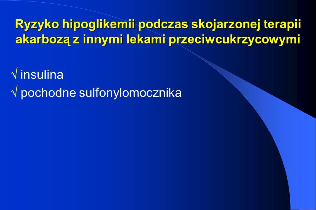 Ryzyko hipoglikemii podczas skojarzonej terapii akarbozą z innymi lekami przeciwcukrzycowymi insulina pochodne sulfonylomocznika