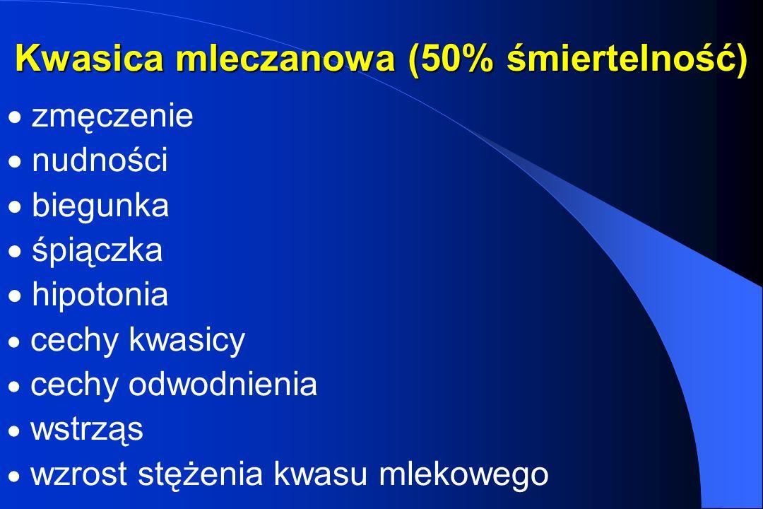 Kwasica mleczanowa (50% śmiertelność) zmęczenie nudności biegunka śpiączka hipotonia cechy kwasicy cechy odwodnienia wstrząs wzrost stężenia kwasu mle