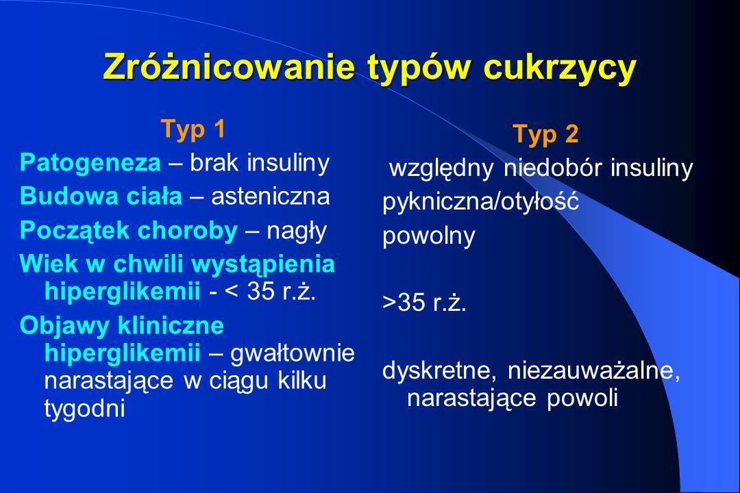 Zróżnicowanie typów cukrzycy Typ 1 Patogeneza – brak insuliny Budowa ciała – asteniczna Początek choroby – nagły Wiek w chwili wystąpienia hiperglikem