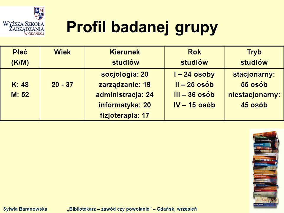 Profil badanej grupy Sylwia BaranowskaBibliotekarz – zawód czy powołanie – Gdańsk, wrzesień 2009 r.