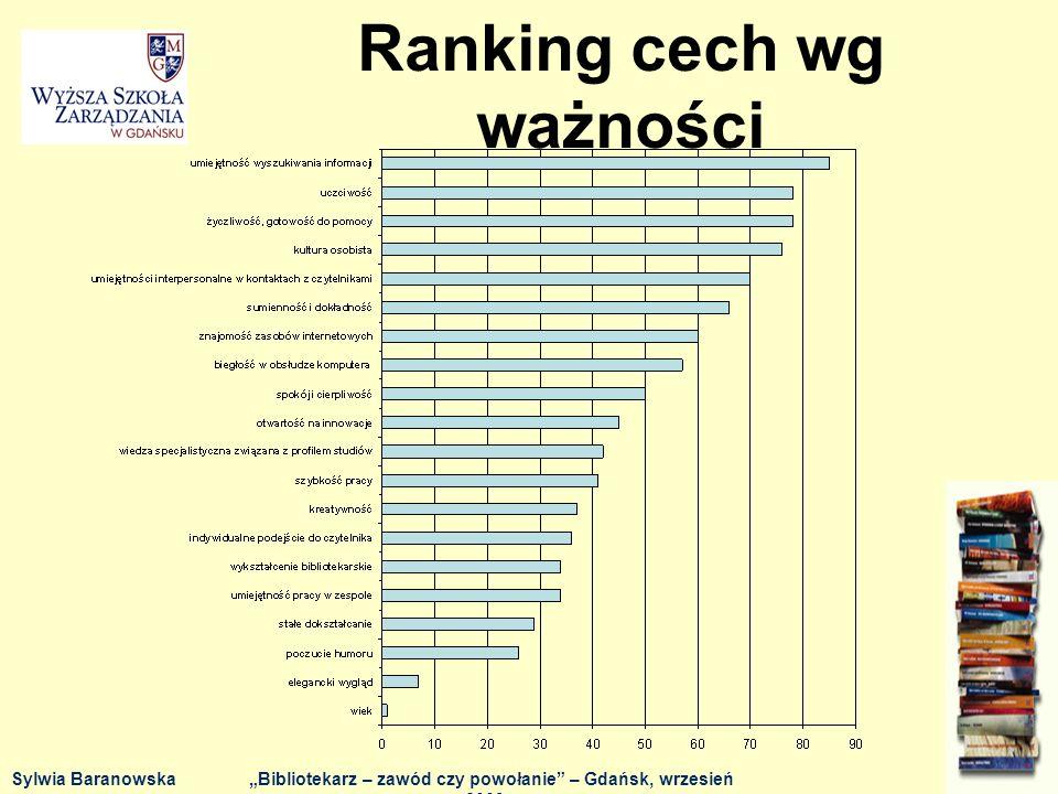 Ranking cech wg ważności Sylwia BaranowskaBibliotekarz – zawód czy powołanie – Gdańsk, wrzesień 2009 r.