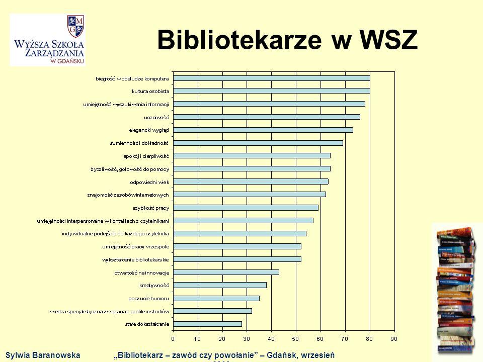Bibliotekarze w WSZ Sylwia BaranowskaBibliotekarz – zawód czy powołanie – Gdańsk, wrzesień 2009 r.