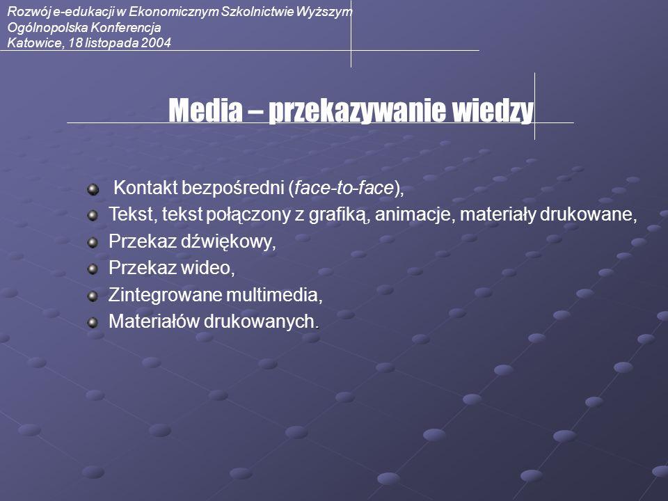 Rozwój e-edukacji w Ekonomicznym Szkolnictwie Wyższym Ogólnopolska Konferencja Katowice, 18 listopada 2004 Media – przekazywanie wiedzy Kontakt bezpoś
