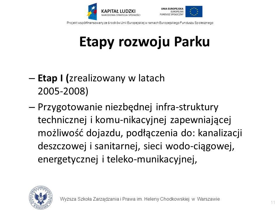 Wyższa Szkoła Zarządzania i Prawa im. Heleny Chodkowskiej w Warszawie 11 Projekt współfinansowany ze środków Unii Europejskiej w ramach Europejskiego