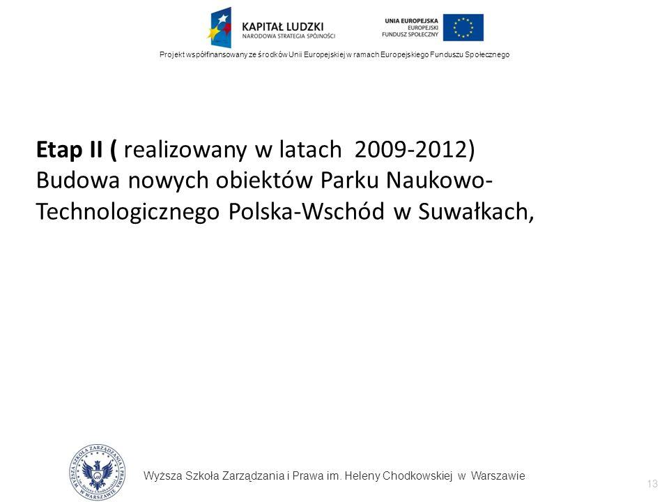 Wyższa Szkoła Zarządzania i Prawa im. Heleny Chodkowskiej w Warszawie 13 Projekt współfinansowany ze środków Unii Europejskiej w ramach Europejskiego